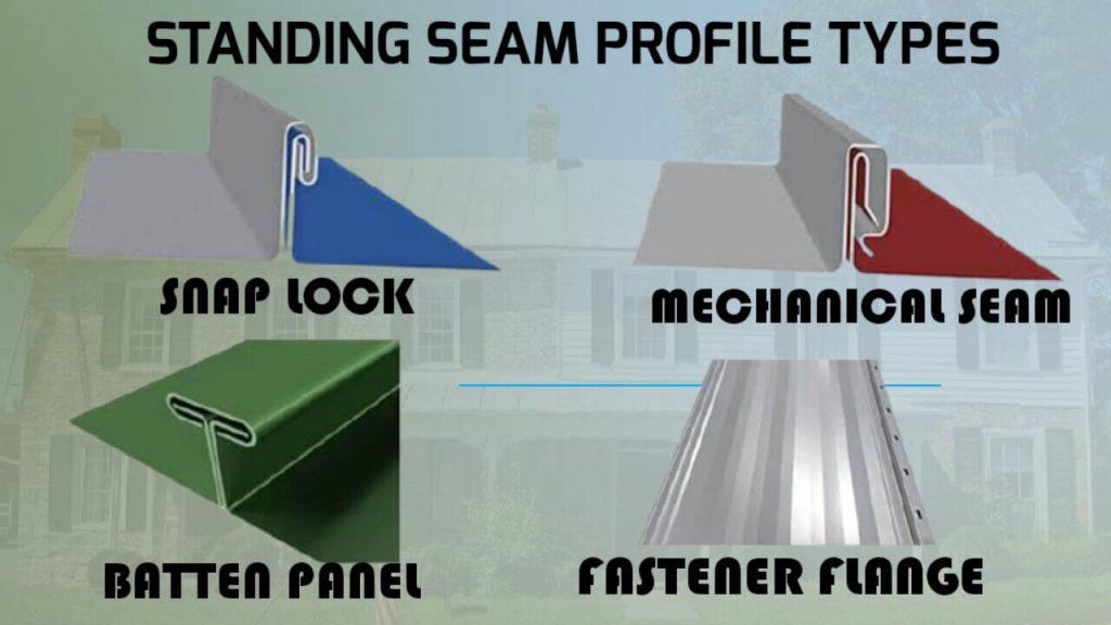Standing Seam Metal Roof, Standing Seam Metal Roofing, Metal Standing Seam Roof,Cost of Standing Seam Metal Roof